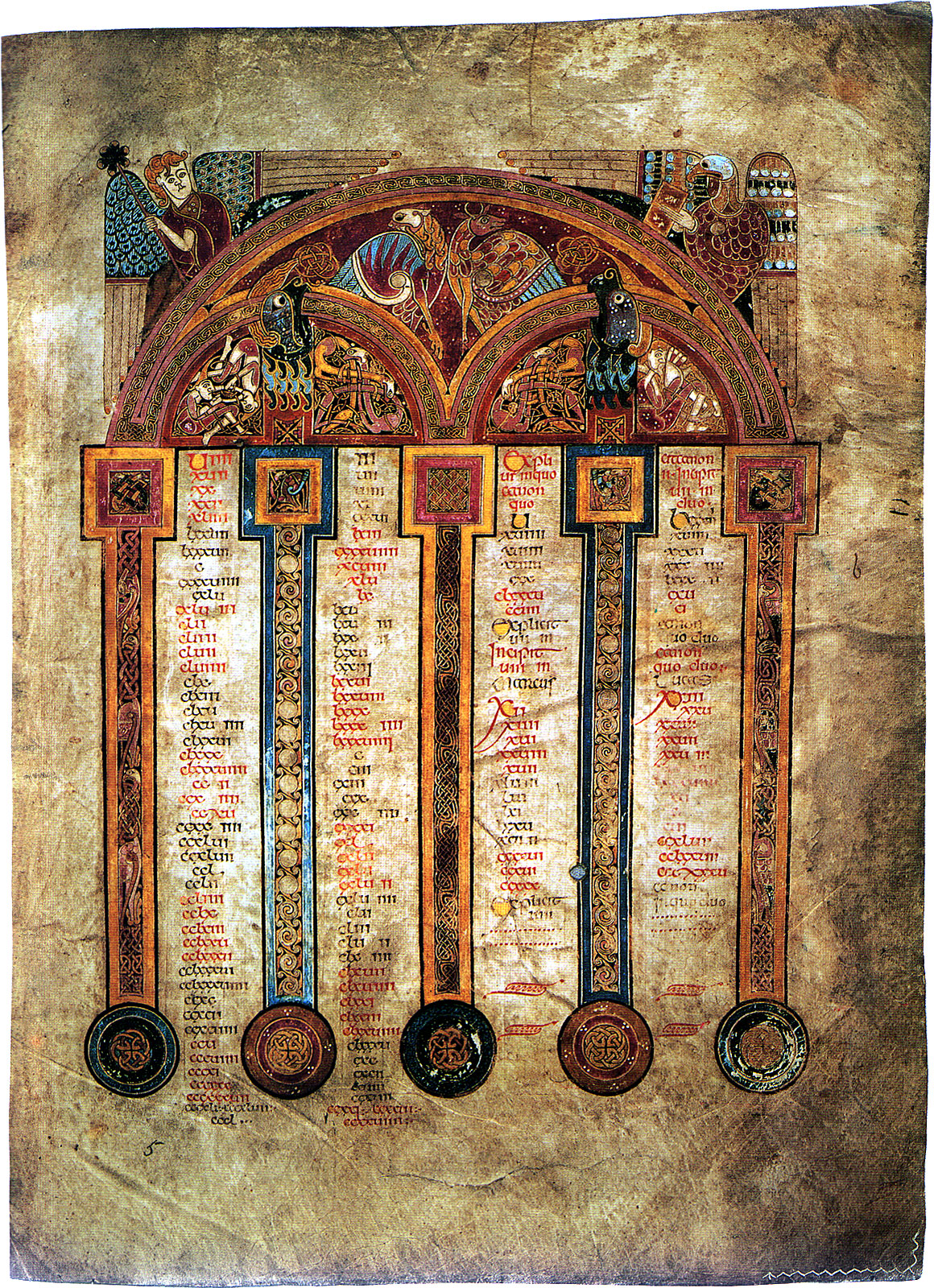 Book Of Kells Folio 129v Symbols Of The Four Evangelists